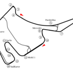 Hockenheim Ring Diagram - Germany