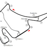 RaceSim1 Hockenheimring Circuit Diagram from Wikipedia