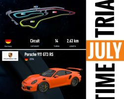 July & August Time Trial at RaceSim1